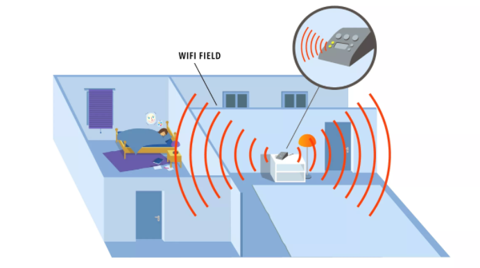 How to Protect Against Wi-Fi Radiation